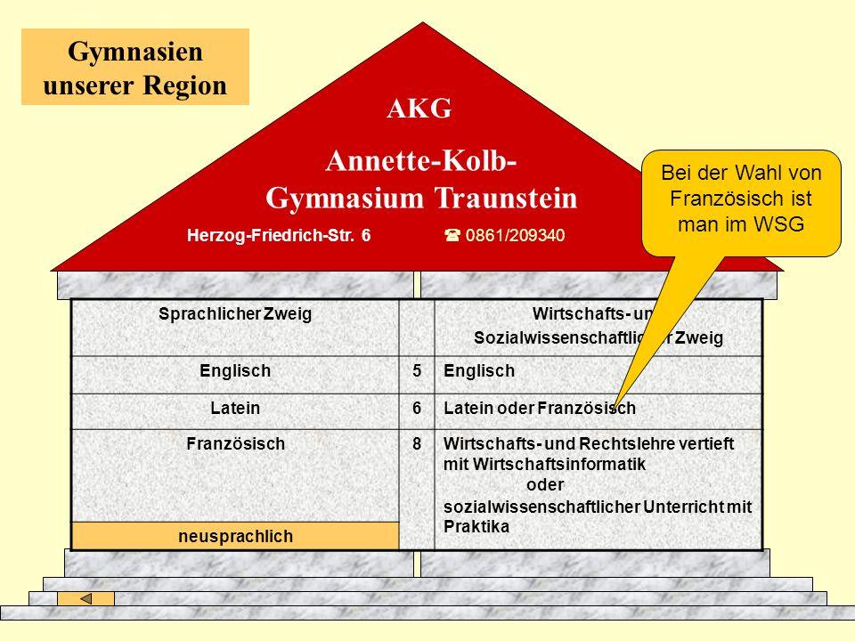 Annette-Kolb-Gymnasium Traunstein