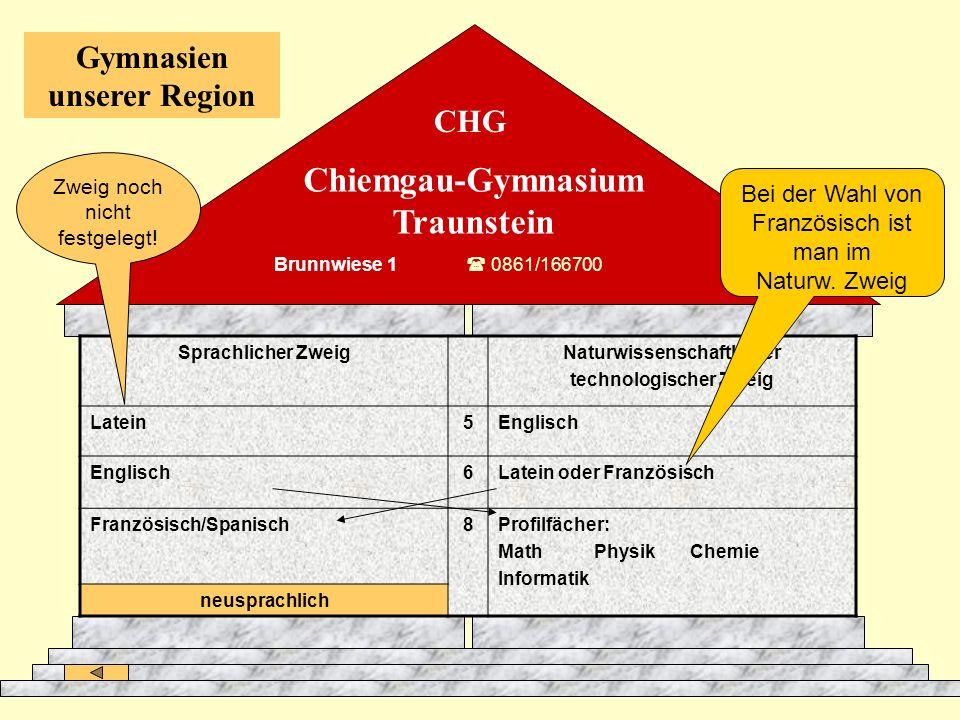 Chiemgau-Gymnasium Traunstein