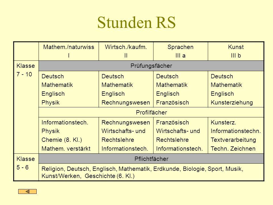 Stunden RS Mathem./naturwiss I Wirtsch./kaufm. II Sprachen III a Kunst