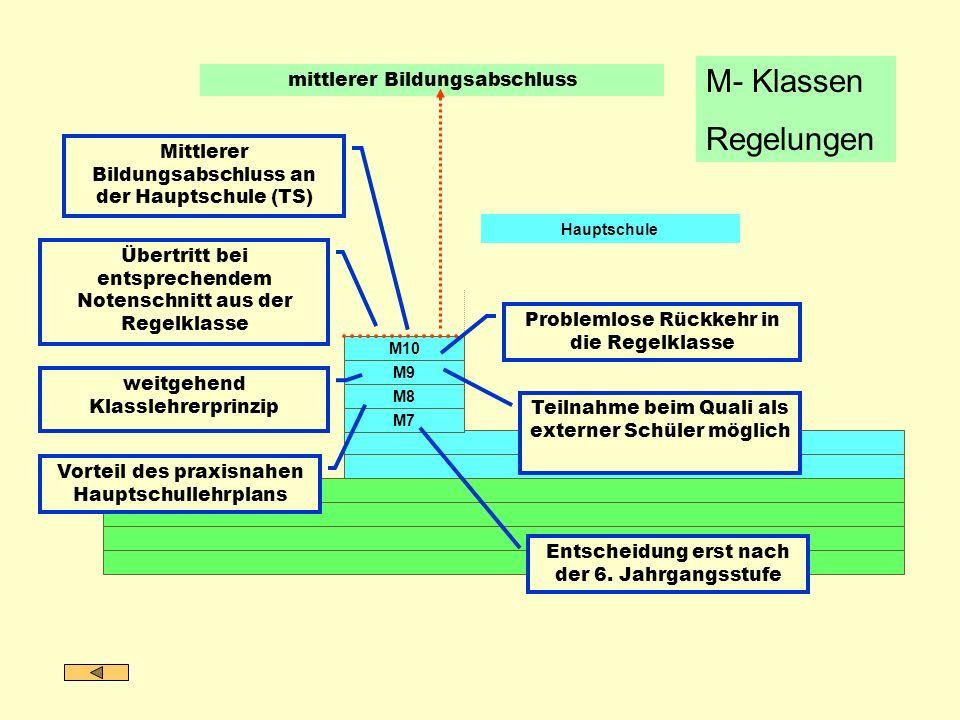 M- Klassen Regelungen mittlerer Bildungsabschluss