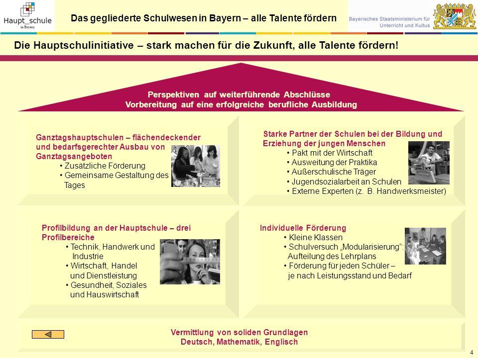 Das gegliederte Schulwesen in Bayern – alle Talente fördern