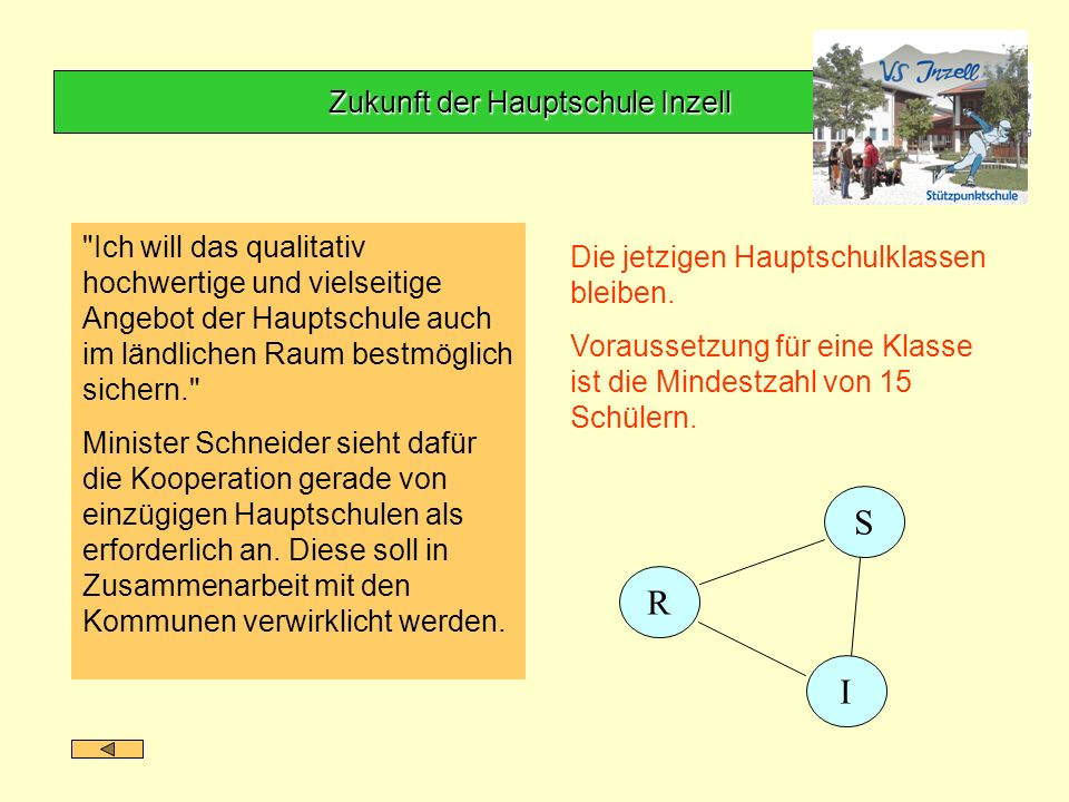 Zukunft der Hauptschule Inzell