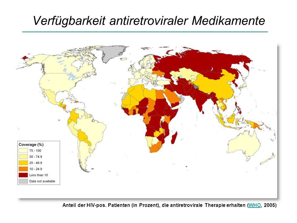 Verfügbarkeit antiretroviraler Medikamente