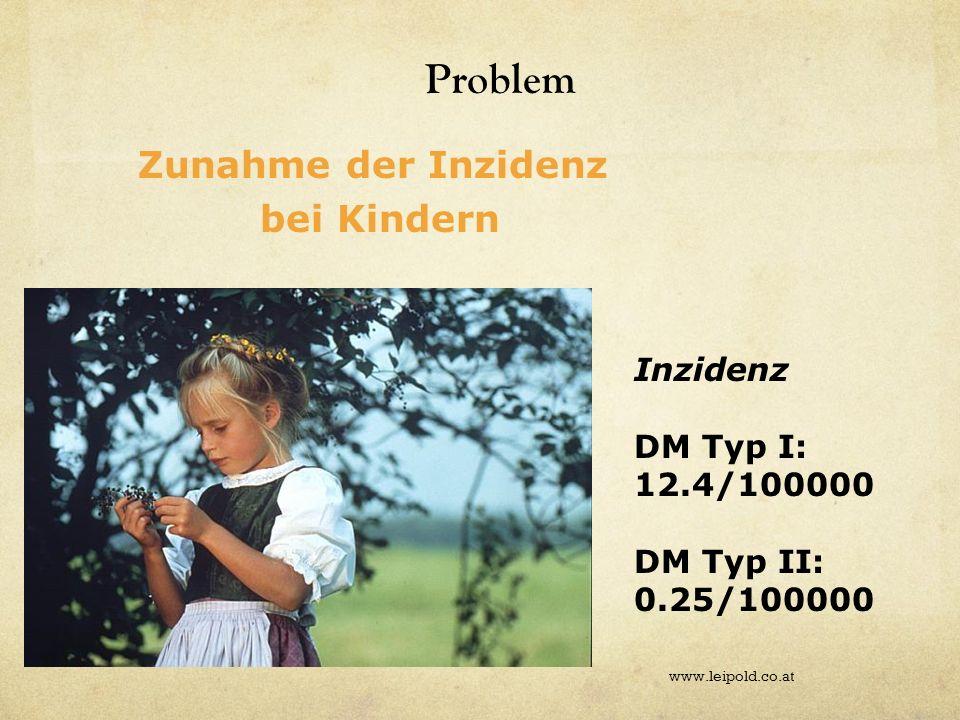 Problem Zunahme der Inzidenz bei Kindern Inzidenz