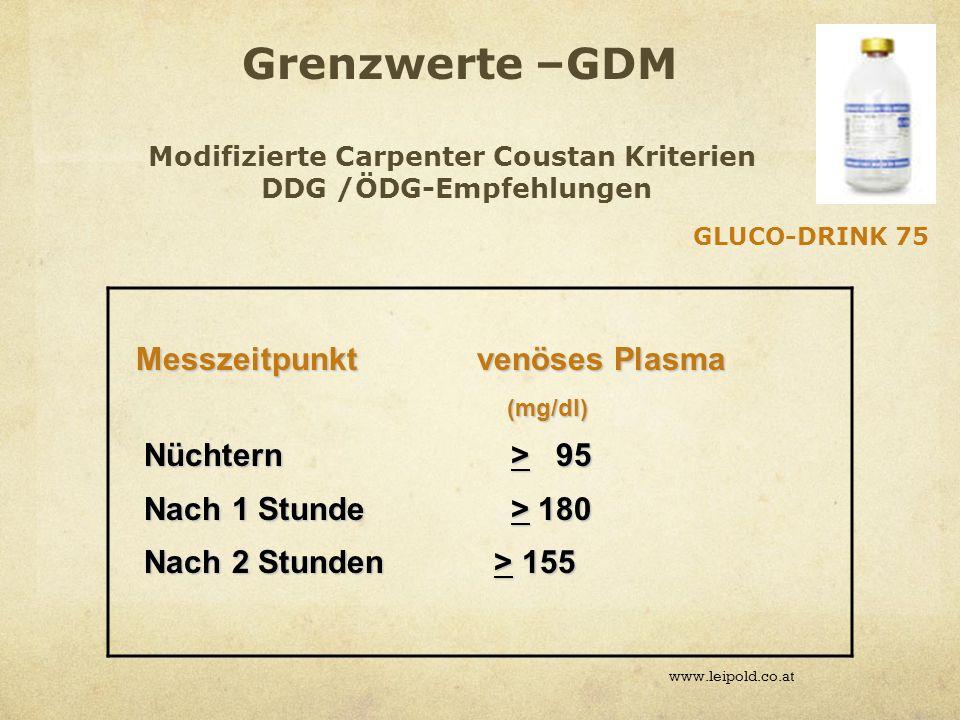 Modifizierte Carpenter Coustan Kriterien DDG /ÖDG-Empfehlungen