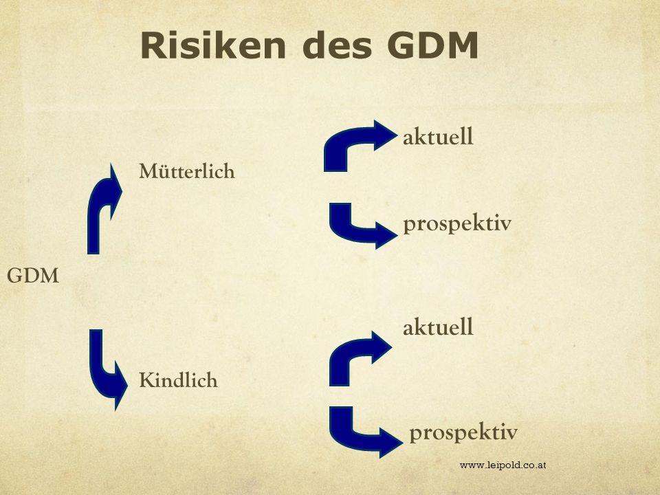 Risiken des GDM aktuell Mütterlich prospektiv aktuell Kindlich GDM