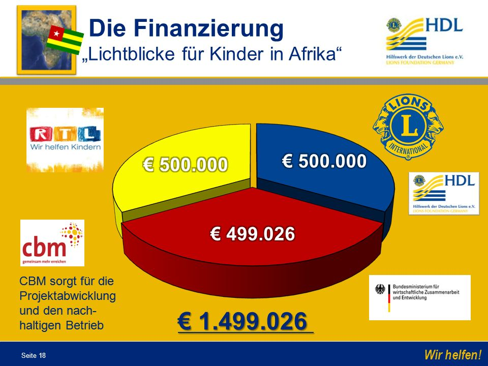 """Die Finanzierung € 1.499.026 """"Lichtblicke für Kinder in Afrika"""