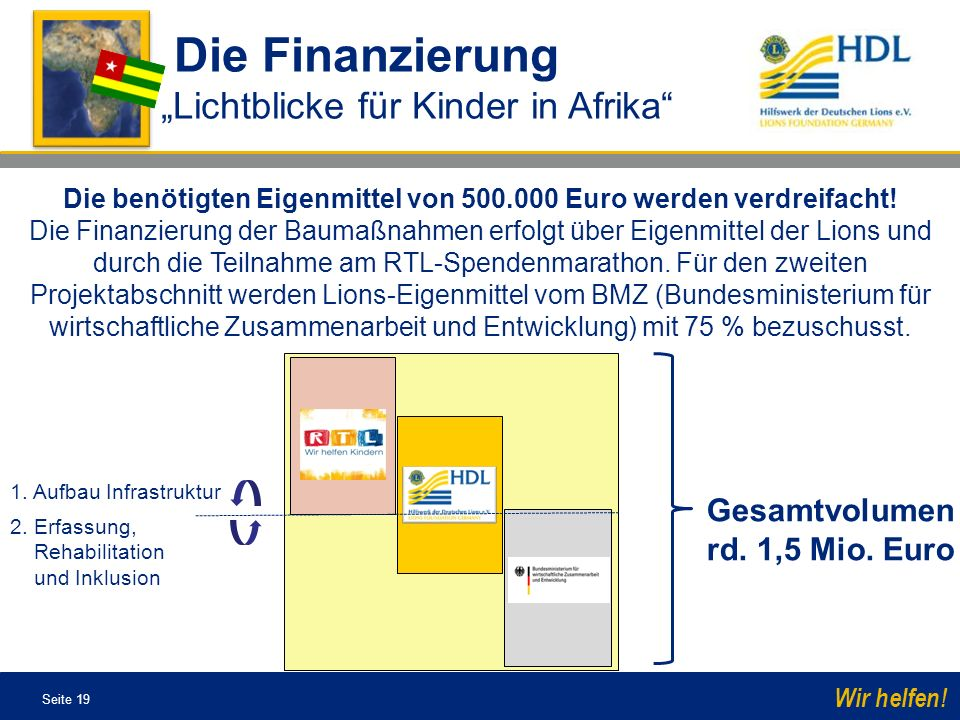 Die benötigten Eigenmittel von 500.000 Euro werden verdreifacht!