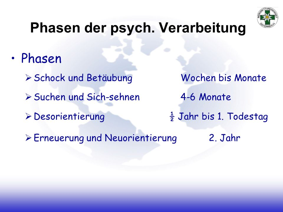 Phasen der psych. Verarbeitung