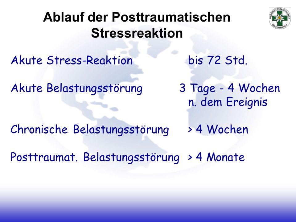 Ablauf der Posttraumatischen Stressreaktion