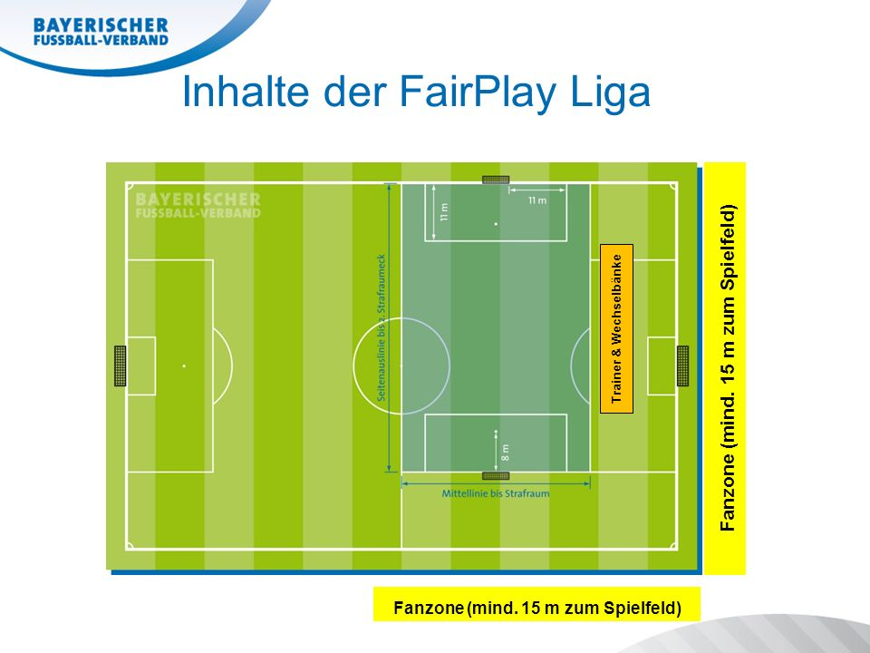 Inhalte der FairPlay Liga