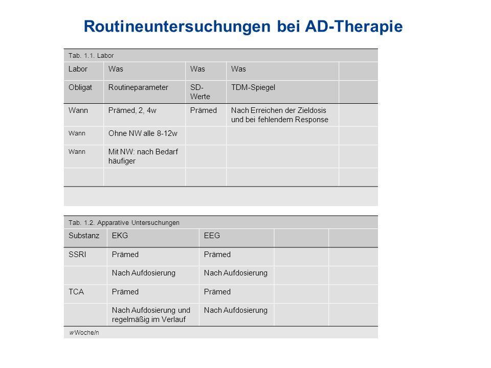 Routineuntersuchungen bei AD-Therapie