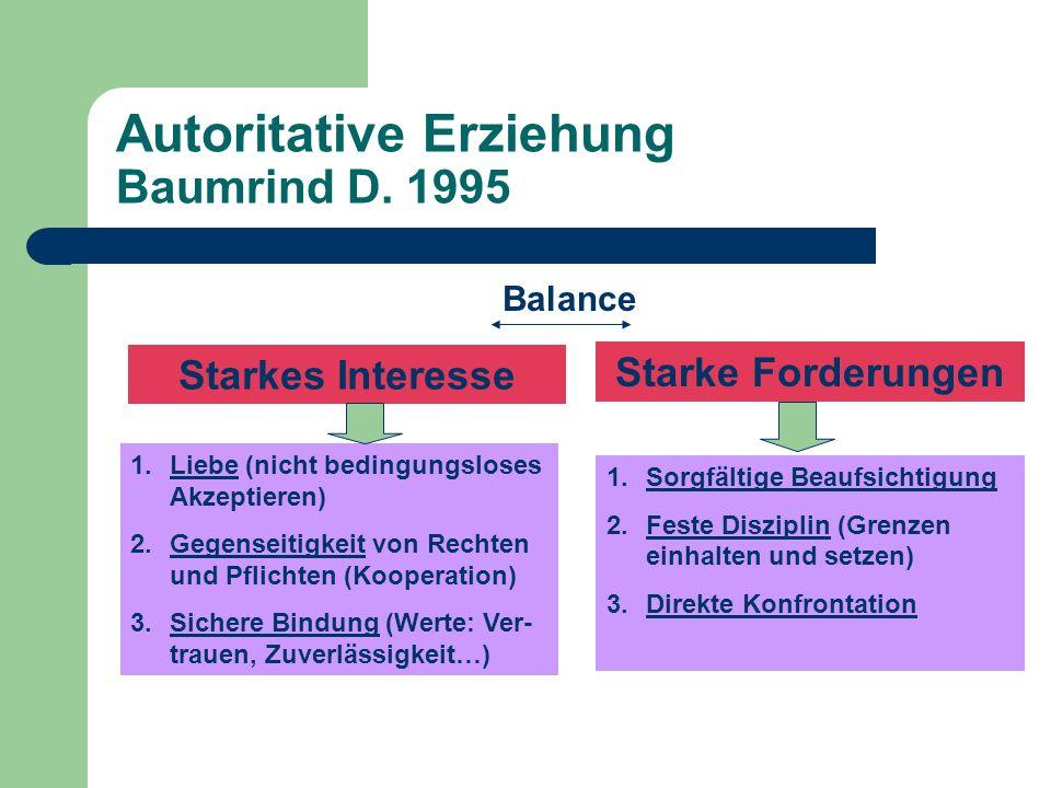 Autoritative Erziehung Baumrind D. 1995