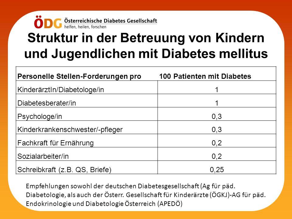 Struktur in der Betreuung von Kindern und Jugendlichen mit Diabetes mellitus
