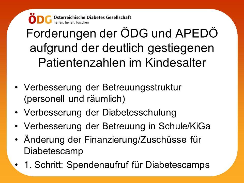 Forderungen der ÖDG und APEDÖ aufgrund der deutlich gestiegenen Patientenzahlen im Kindesalter