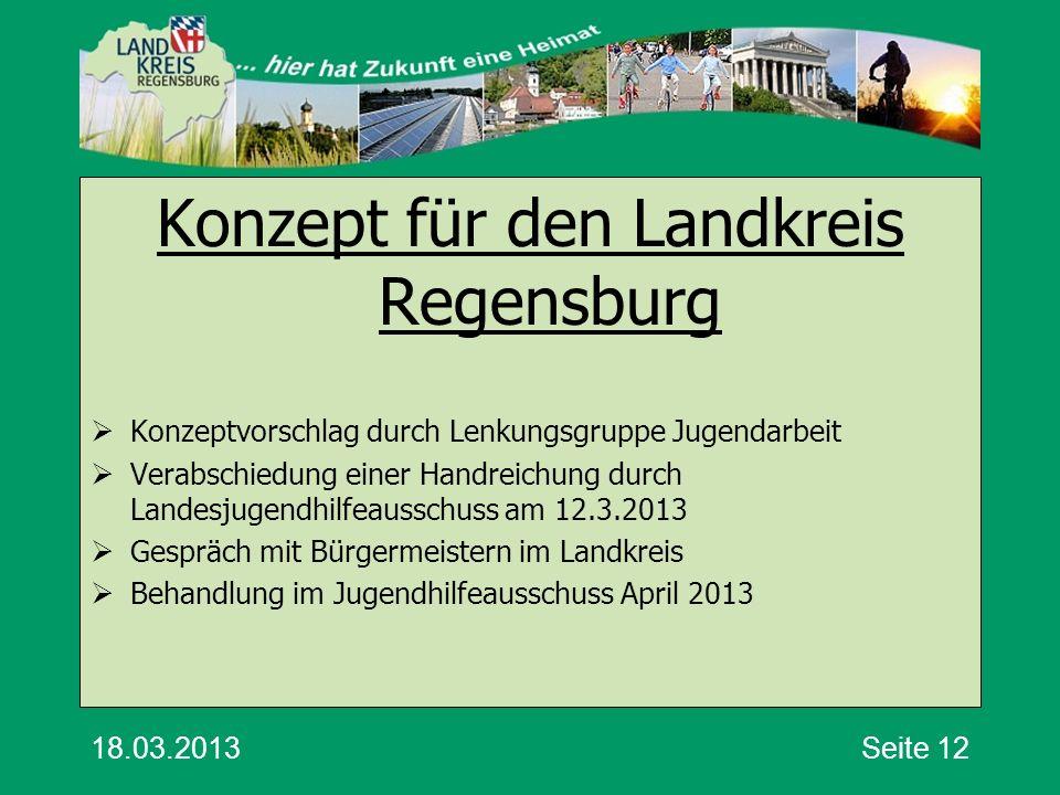 Konzept für den Landkreis Regensburg