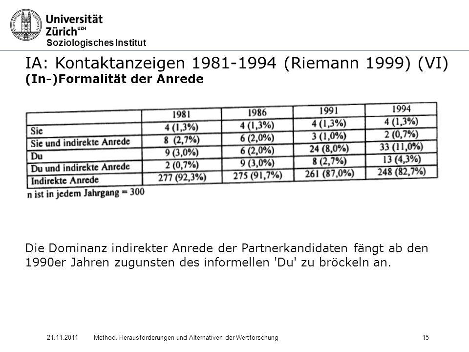 IA: Kontaktanzeigen 1981-1994 (Riemann 1999) (VI)