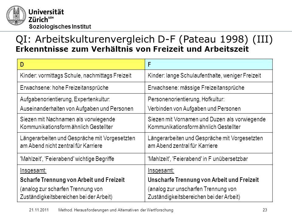 QI: Arbeitskulturenvergleich D-F (Pateau 1998) (III)