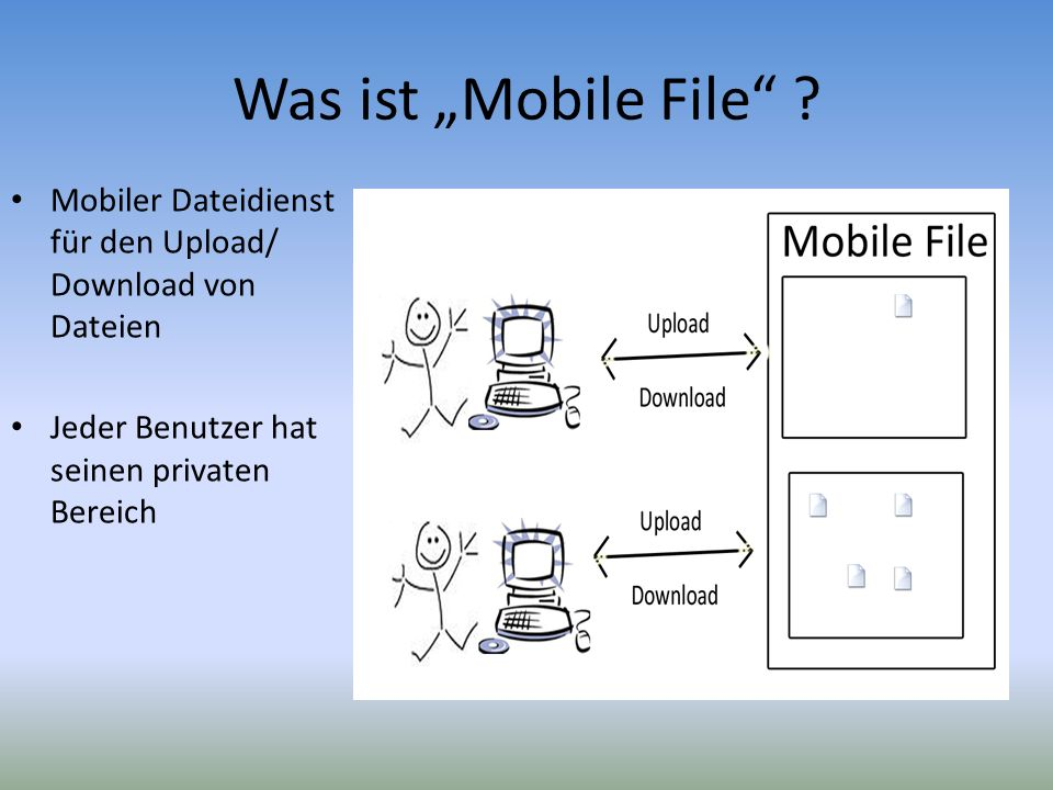 "Was ist ""Mobile File . Mobiler Dateidienst für den Upload/ Download von Dateien."