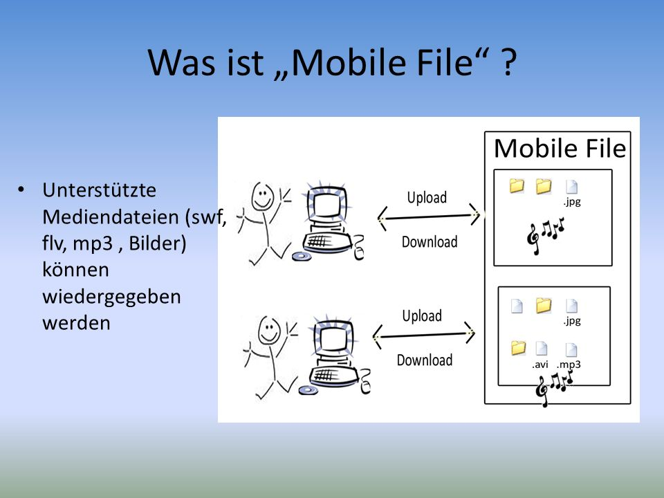 "Was ist ""Mobile File ."