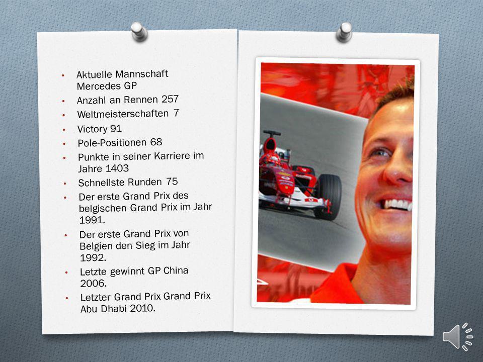 Aktuelle Mannschaft Mercedes GP