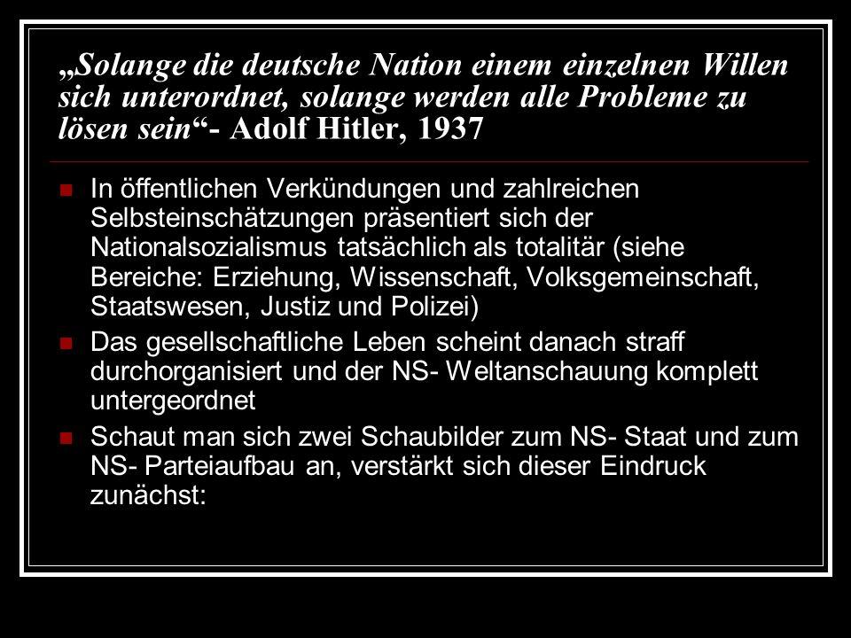 """""""Solange die deutsche Nation einem einzelnen Willen sich unterordnet, solange werden alle Probleme zu lösen sein - Adolf Hitler, 1937"""