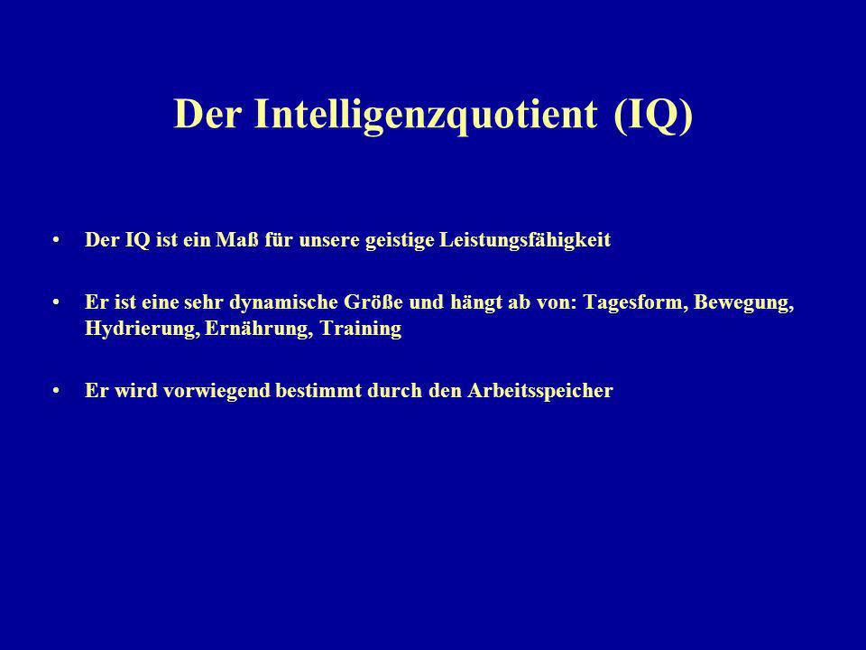 Der Intelligenzquotient (IQ)
