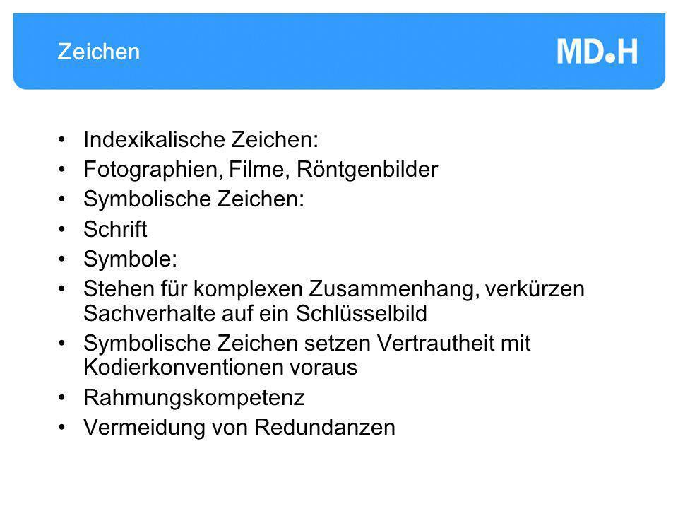 Zeichen Indexikalische Zeichen: Fotographien, Filme, Röntgenbilder. Symbolische Zeichen: Schrift.