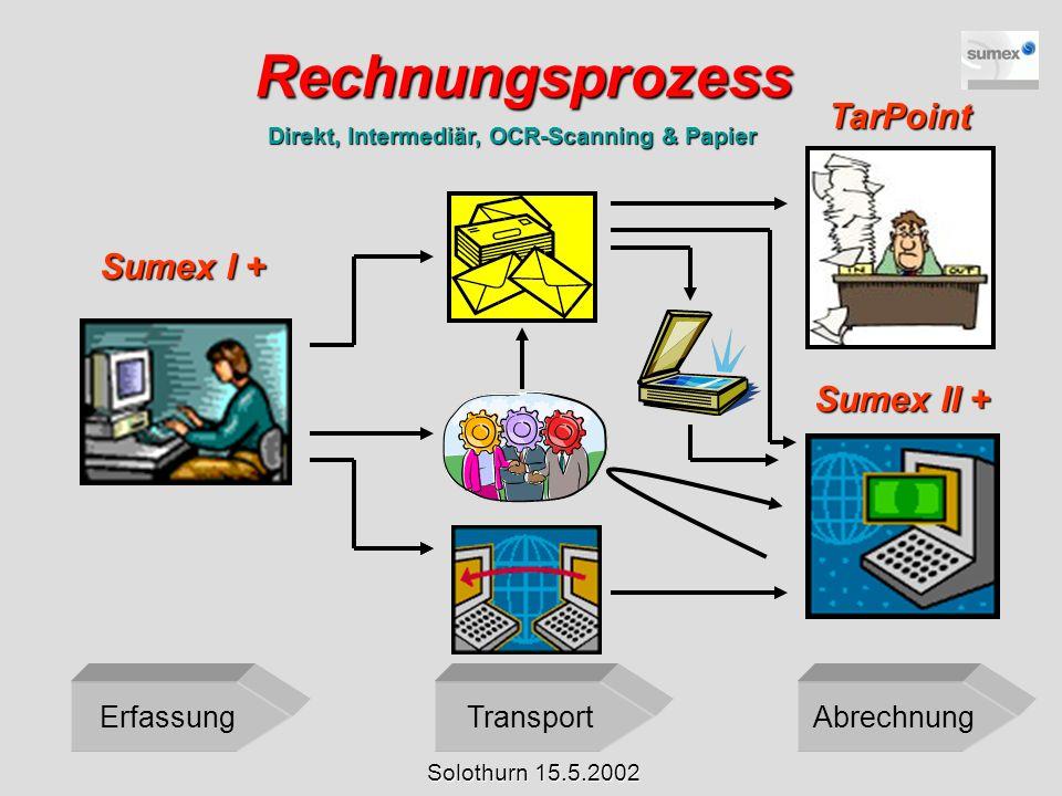 Rechnungsprozess TarPoint Sumex I + Sumex II + Erfassung Transport