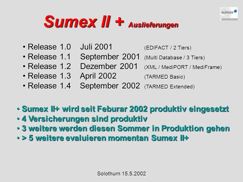 Sumex II + Auslieferungen