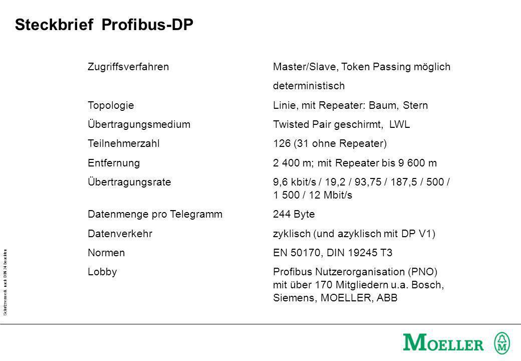 Steckbrief Profibus-DP