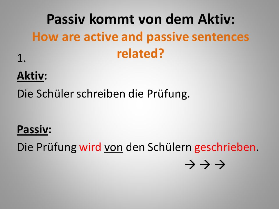 Passiv kommt von dem Aktiv: How are active and passive sentences related