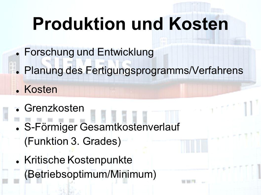 Produktion und Kosten Forschung und Entwicklung
