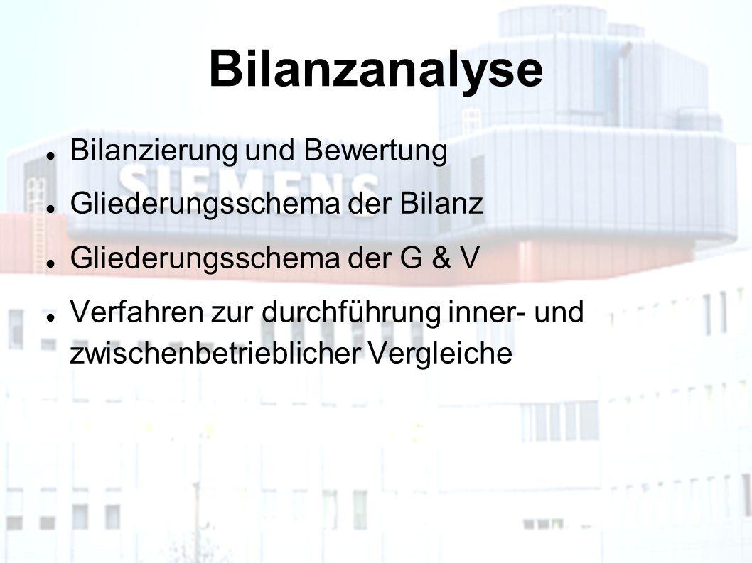 Bilanzanalyse Bilanzierung und Bewertung Gliederungsschema der Bilanz