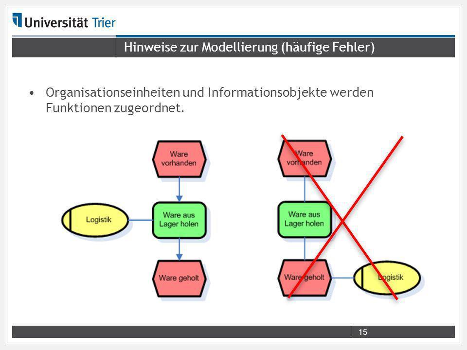 Hinweise zur Modellierung (häufige Fehler)