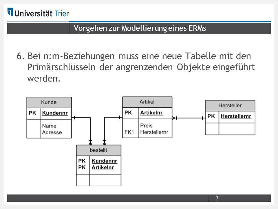 Vorgehen zur Modellierung eines ERMs