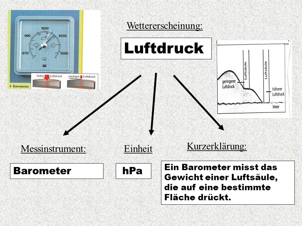 Luftdruck Wettererscheinung: Kurzerklärung: Messinstrument: Einheit