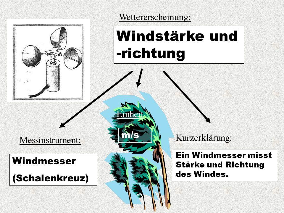 Windstärke und -richtung