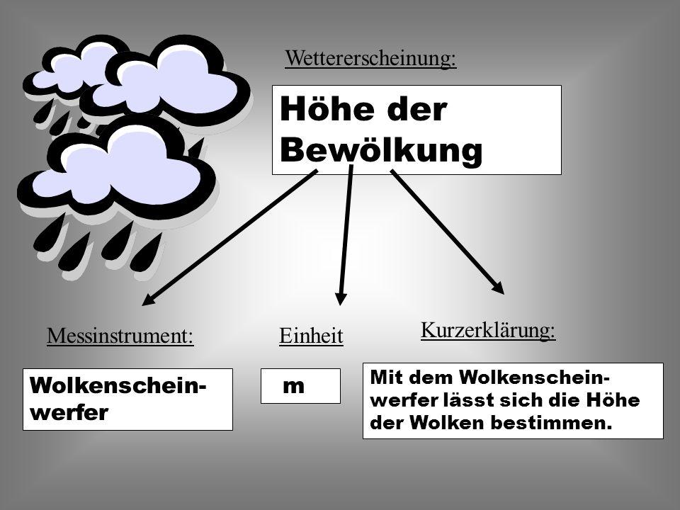 Höhe der Bewölkung Wettererscheinung: Kurzerklärung: Messinstrument: