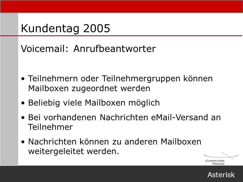 Kundentag 2005 Voicemail: Anrufbeantworter
