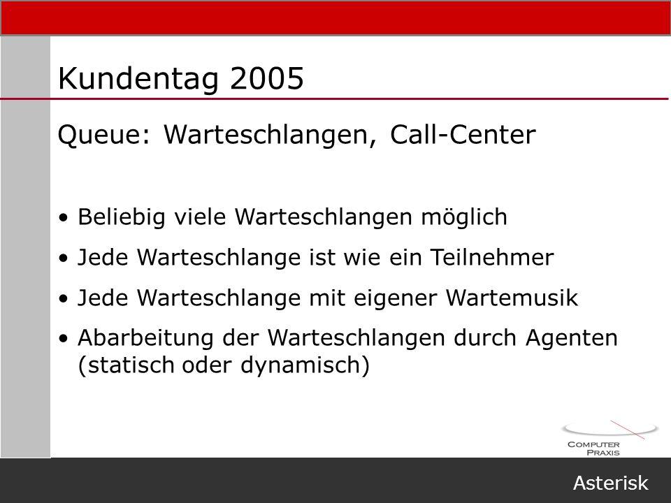 Kundentag 2005 Queue: Warteschlangen, Call-Center