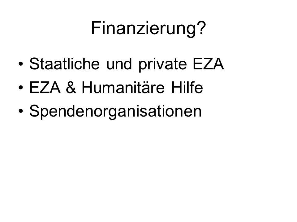 Finanzierung Staatliche und private EZA EZA & Humanitäre Hilfe