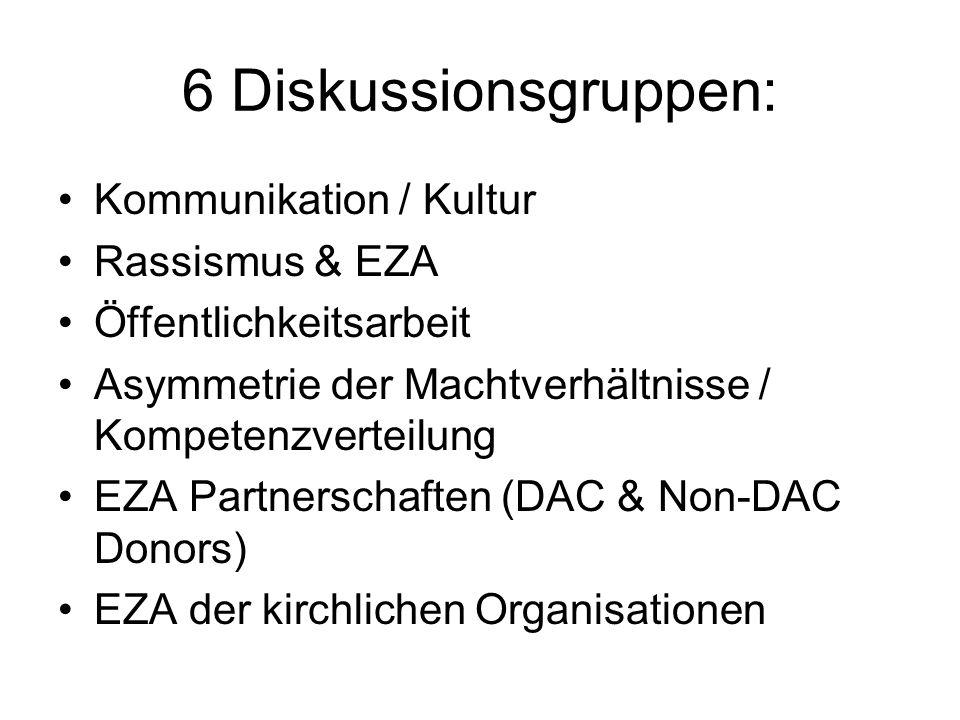 6 Diskussionsgruppen: Kommunikation / Kultur Rassismus & EZA