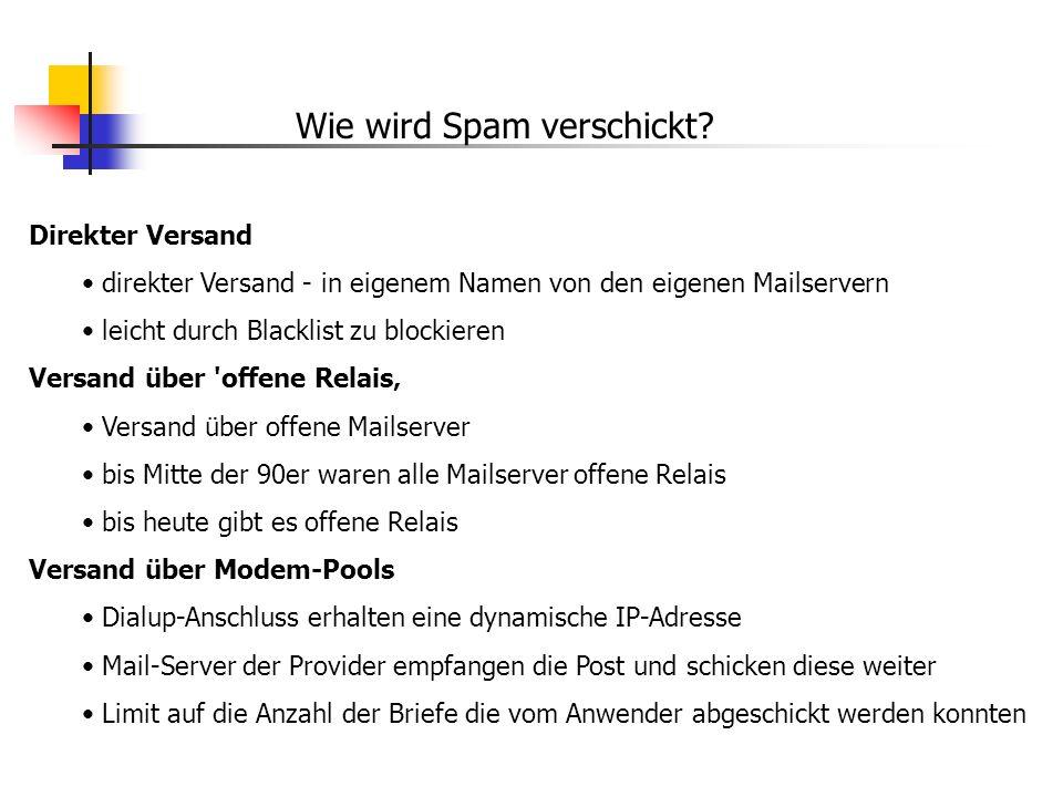 Wie wird Spam verschickt