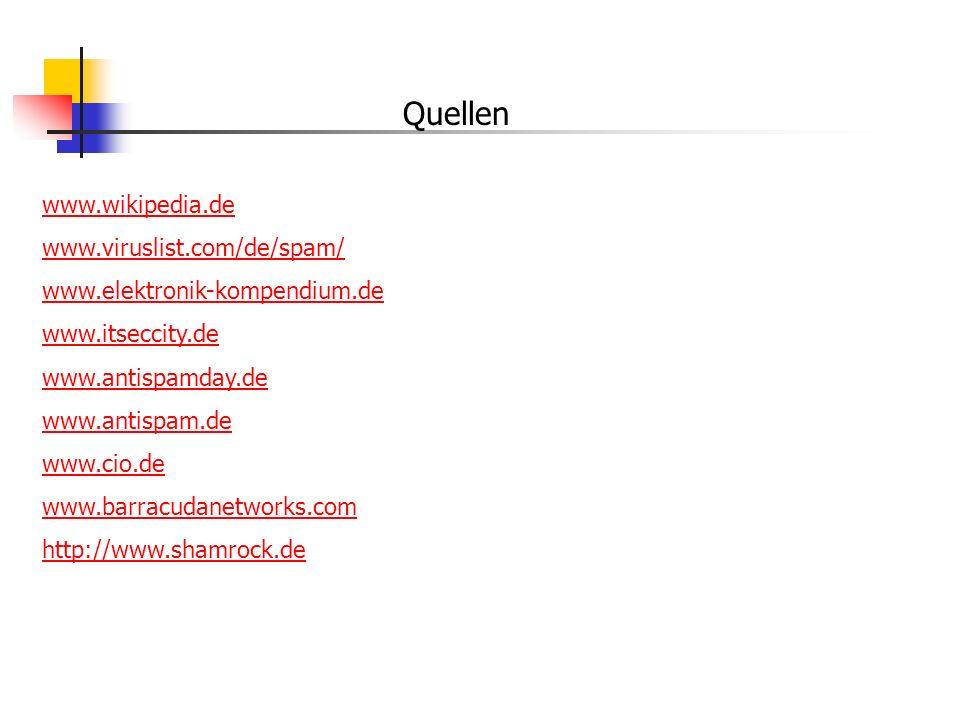 Quellen www.wikipedia.de www.viruslist.com/de/spam/