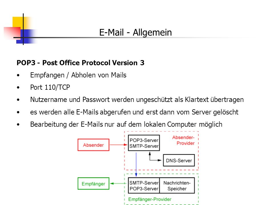 E-Mail - Allgemein POP3 - Post Office Protocol Version 3
