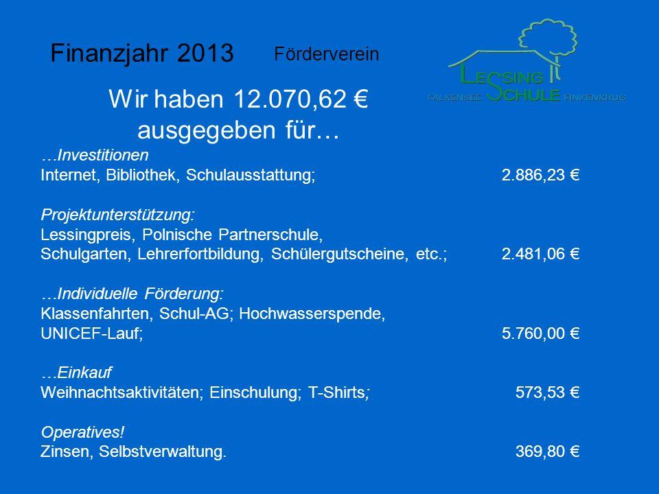Finanzjahr 2013 Wir haben 12.070,62 € ausgegeben für… …Investitionen