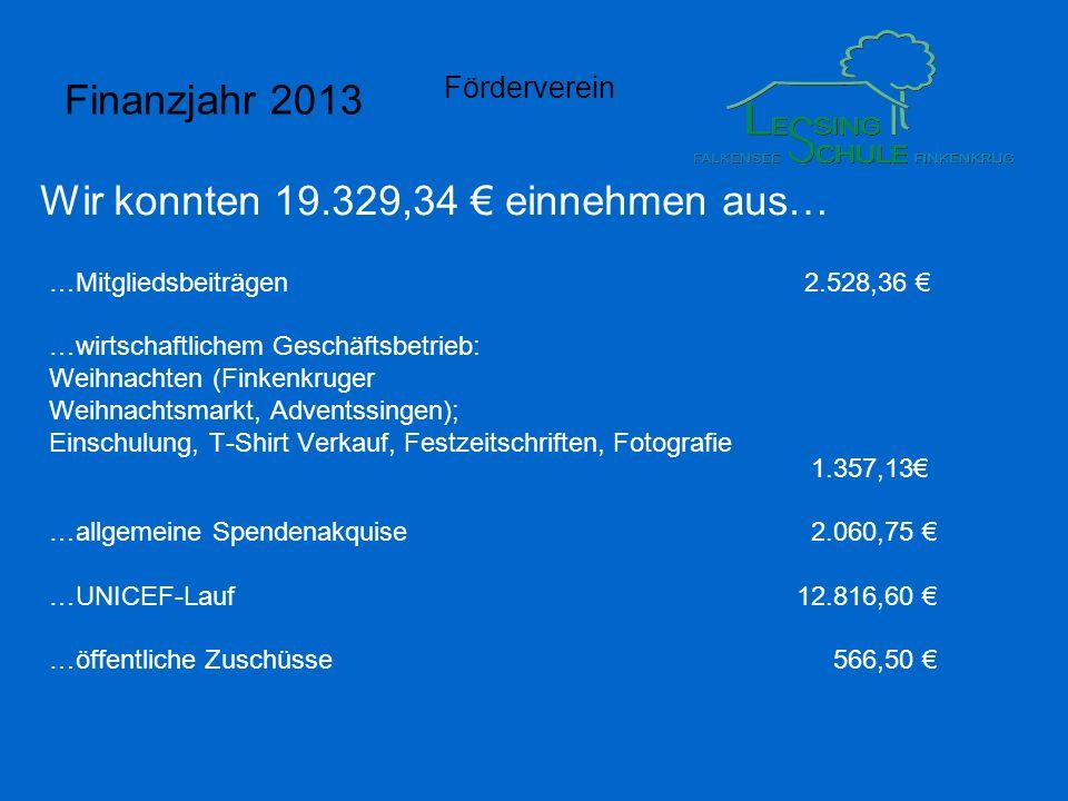 Wir konnten 19.329,34 € einnehmen aus…