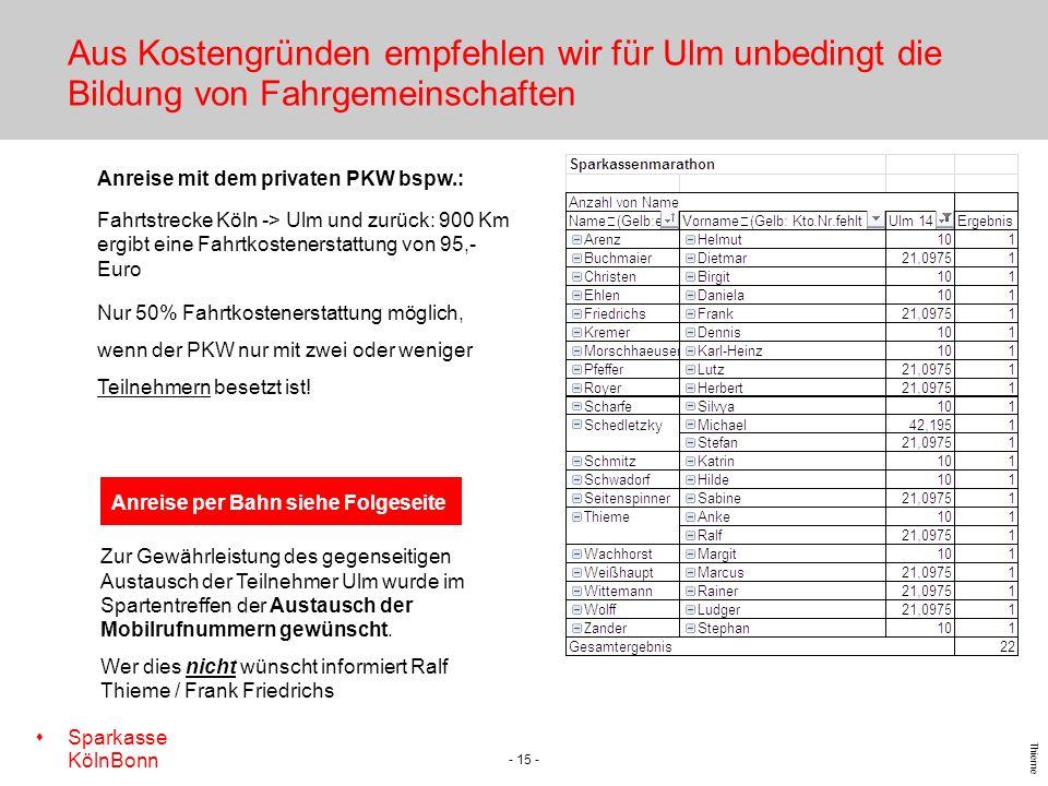 Aus Kostengründen empfehlen wir für Ulm unbedingt die Bildung von Fahrgemeinschaften
