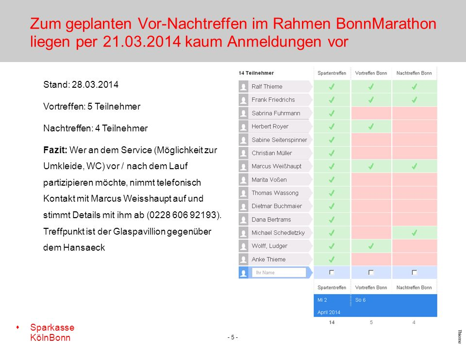 Zum geplanten Vor-Nachtreffen im Rahmen BonnMarathon liegen per 21. 03